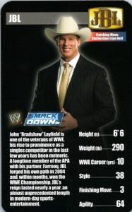 2005 Top Trumps Card Game (U.K.)